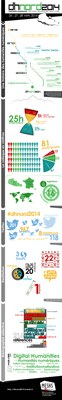 dhnord2014 infographie 1100